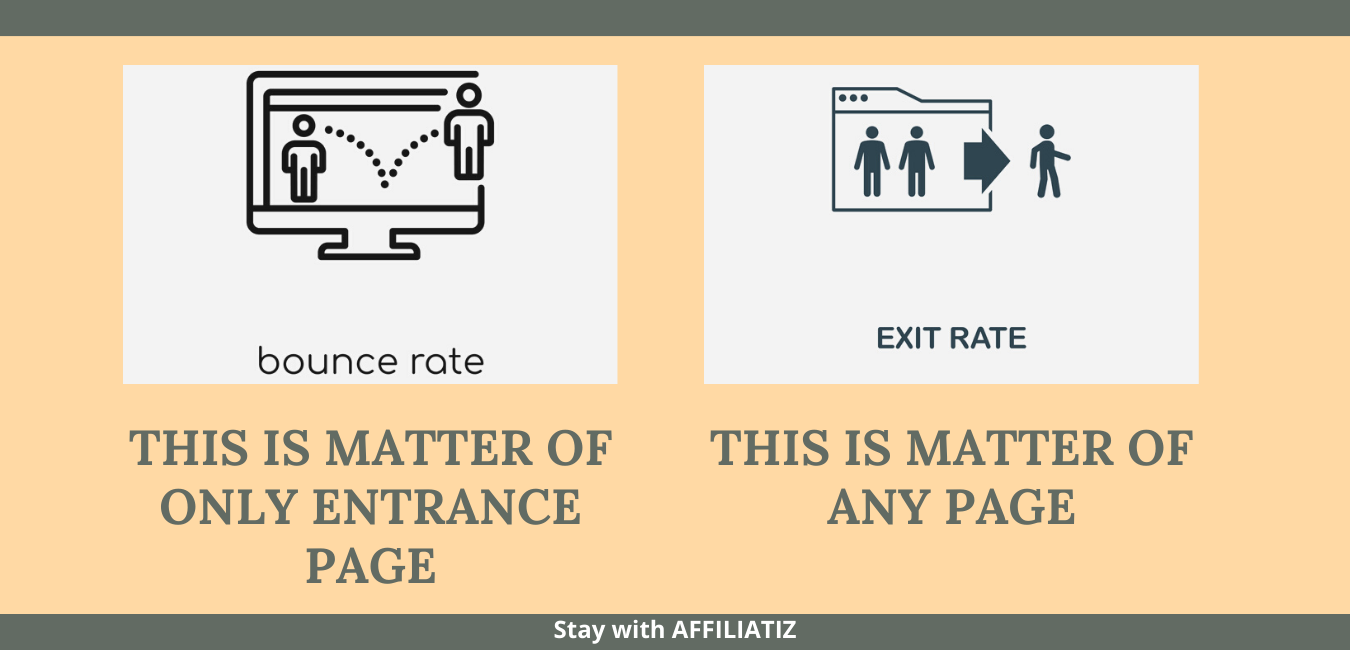 difference between bounce rate vs exit rate